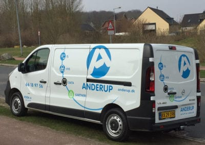 Anderup